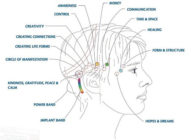 Access Bars terapisi